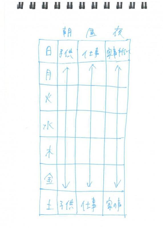 s_ideal_schedule